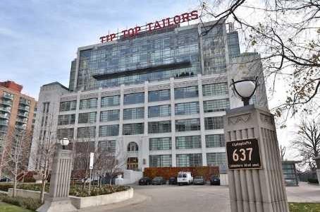 Tip Top Tailor Lofts
